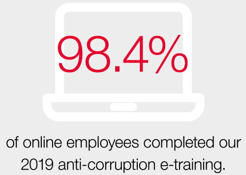 Anti-Corruption eTraining Graphic