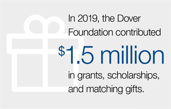 Dover Foundation Highlights Graphic